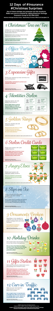 Liability Rings Infographic