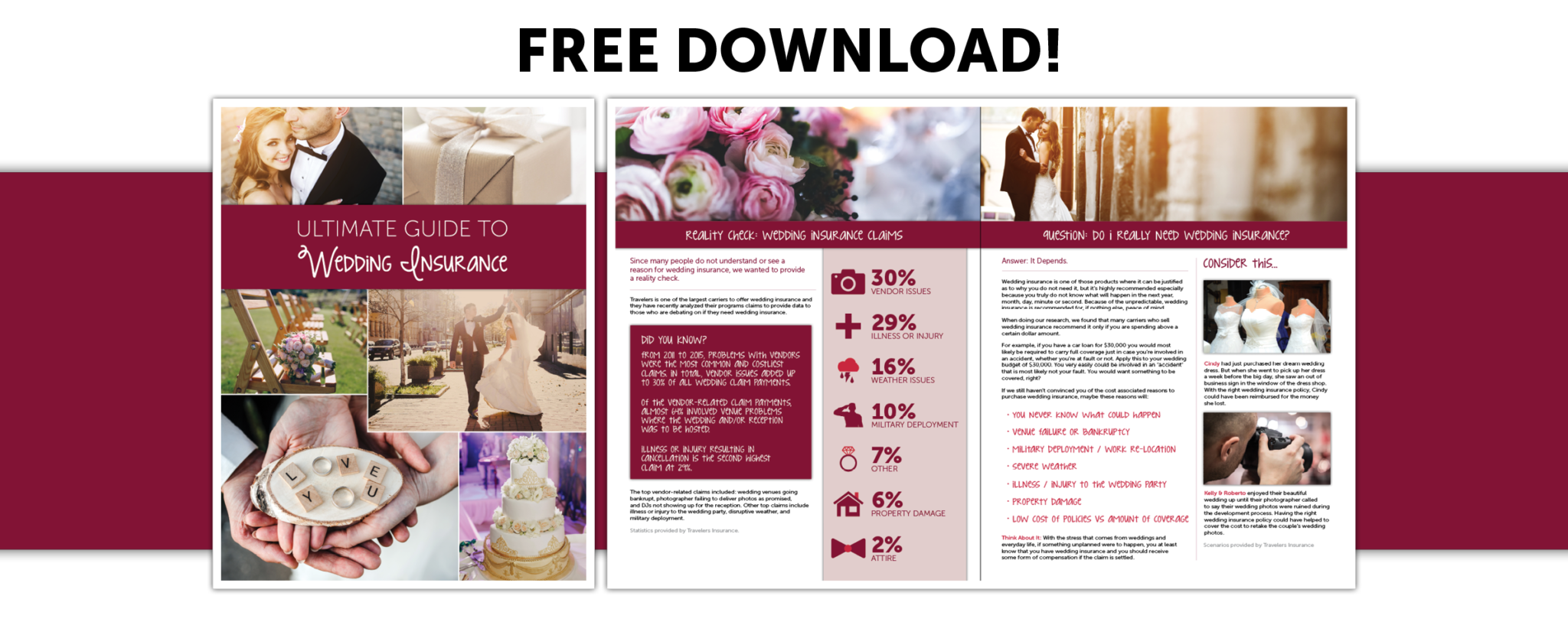 Weddings And Everyday Life If Something Unplanned Were To Happen You At Least Know That Have Wedding Insurance Should Receive