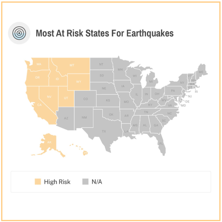 most likely states for earthquakes